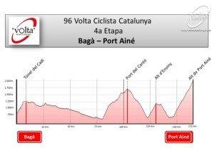 volta-2016-etapa-enviny